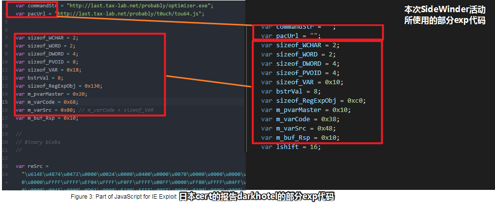 图片36-本次活动使用nday与日本cert报告中的所使用的利用代码的相似之处